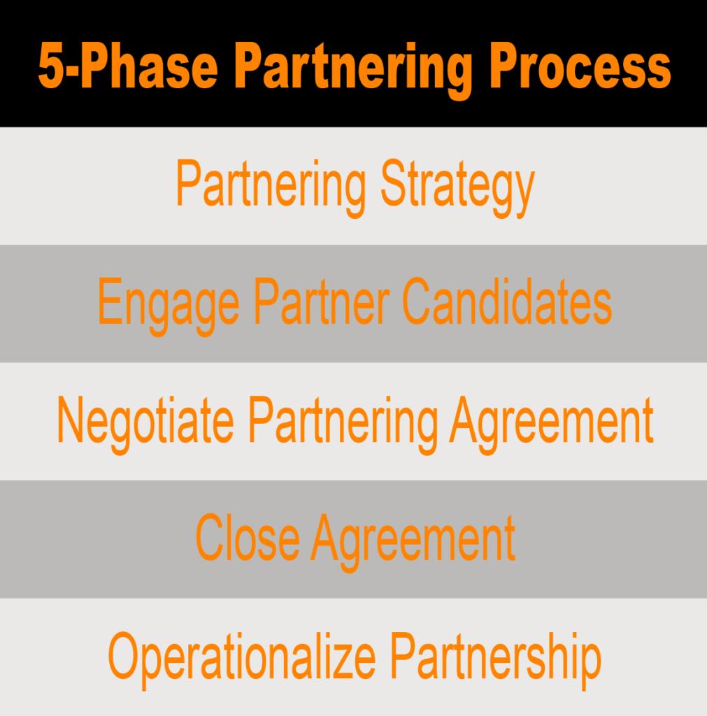 5 Phase Course Logo