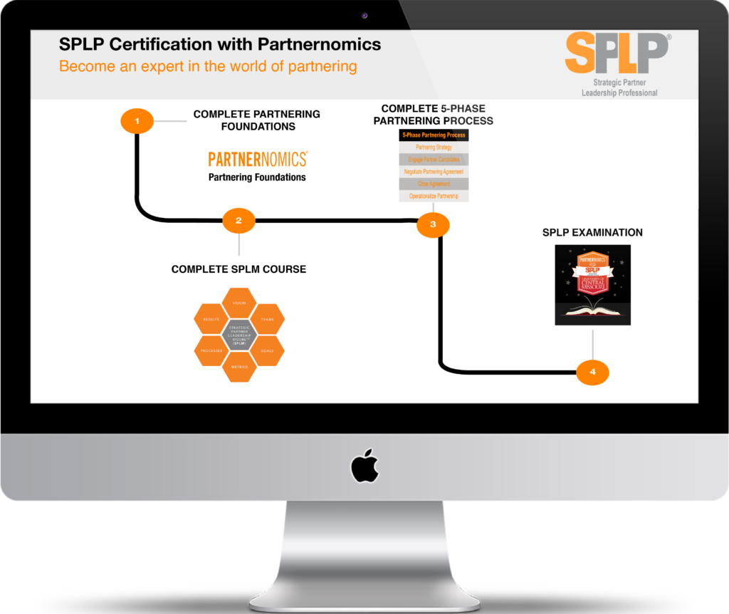 splp process partnernomics mac 01